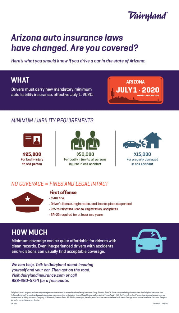 Dairyland insurance infographic for Arizona law change