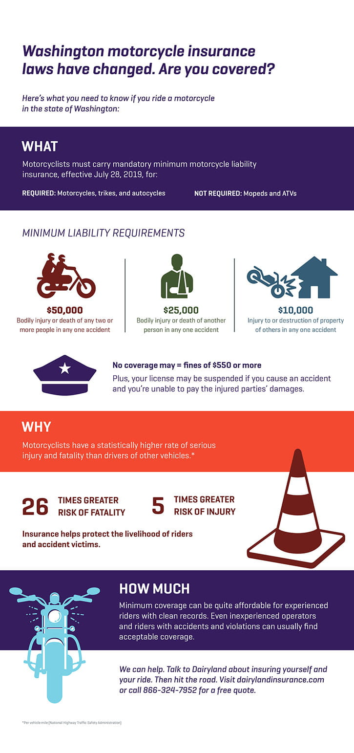 Dairyland insurance infographic for Washington motorcycle law change